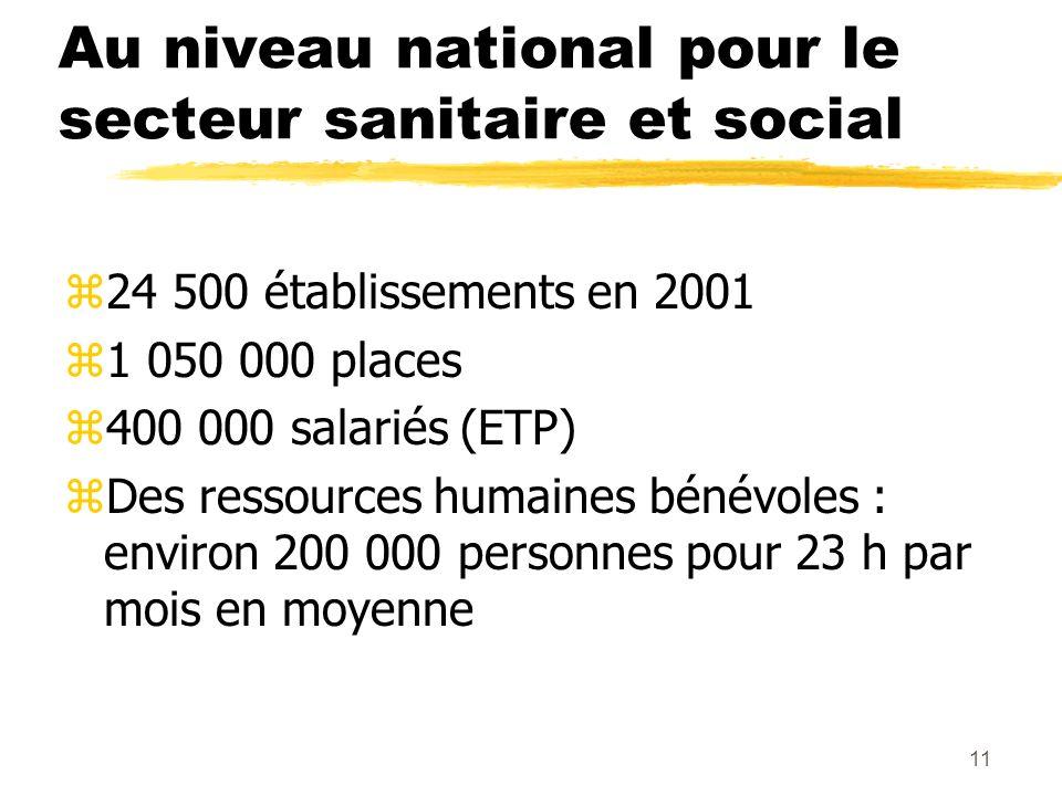 11 Au niveau national pour le secteur sanitaire et social z24 500 établissements en 2001 z1 050 000 places z400 000 salariés (ETP) zDes ressources humaines bénévoles : environ 200 000 personnes pour 23 h par mois en moyenne