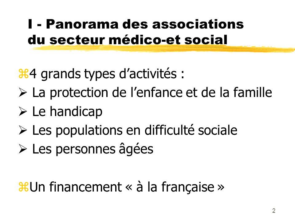 13 III - La spécificité dune association sanitaire et sociale : son projet zLes différents niveaux de projets dans une association (voir schéma p.