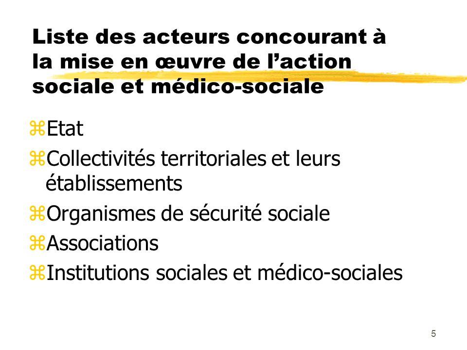 16 IV - Le rôle des associations sanitaires et sociales zRôle premier : détecter des besoins sociaux et y apporter des formes de réponses afin de permettre aux personnes « fragiles » de la société d accéder à leurs droits.