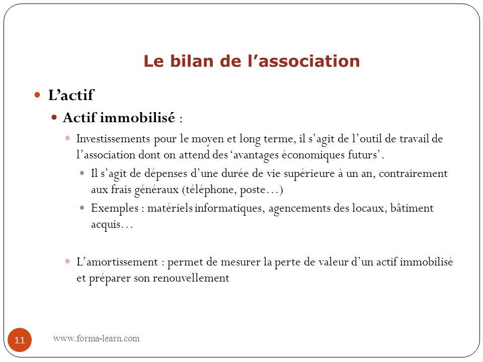 Le bilan de lassociation BILAN DE LASSOCIATION ActifPassif Comment les fonds ils été employés .