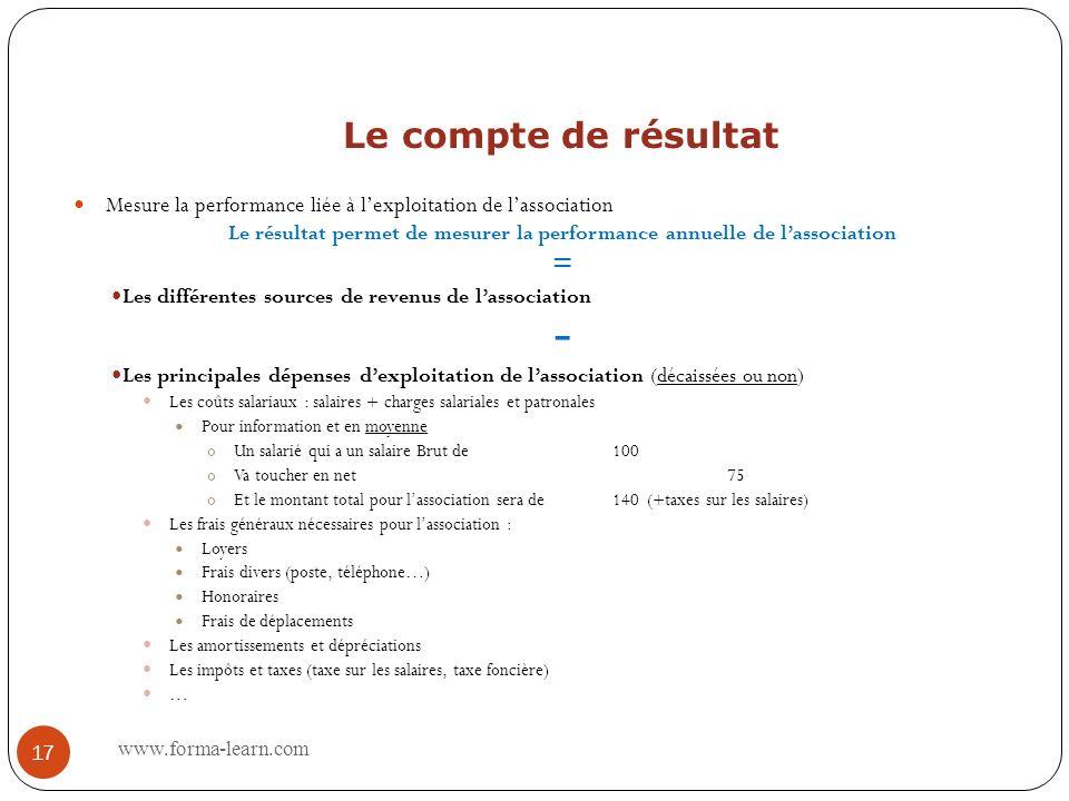 Le Résultat de lassociation Résultat dexploitation + Résultat financier + Résultat exceptionnel = Résultat net www.forma-learn.com 16