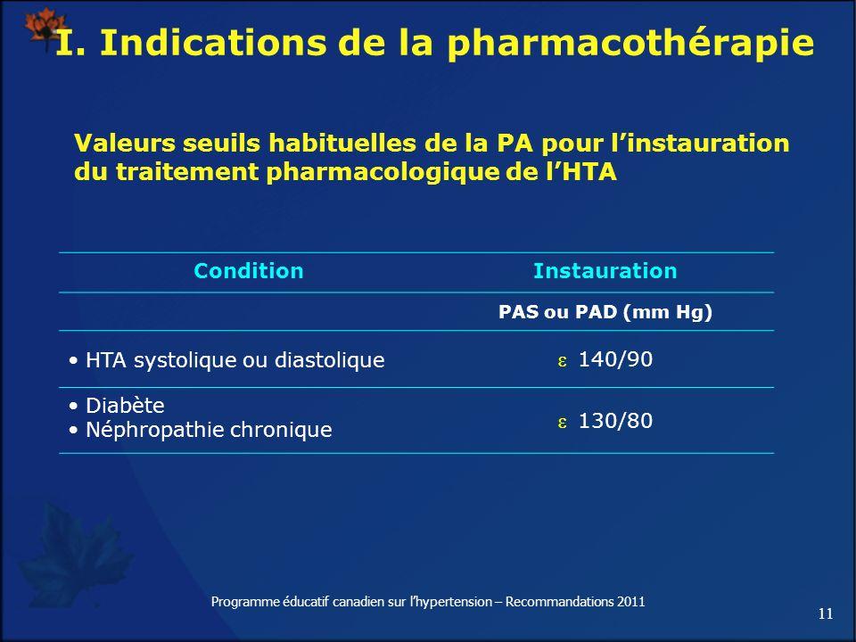 11 Programme éducatif canadien sur lhypertension – Recommandations 2011 Valeurs seuils habituelles de la PA pour linstauration du traitement pharmacol