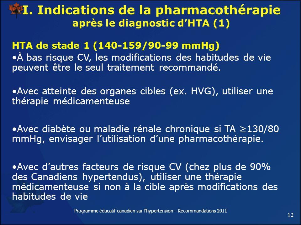 12 Programme éducatif canadien sur lhypertension – Recommandations 2011 I. Indications de la pharmacothérapie après le diagnostic dHTA (1) HTA de stad
