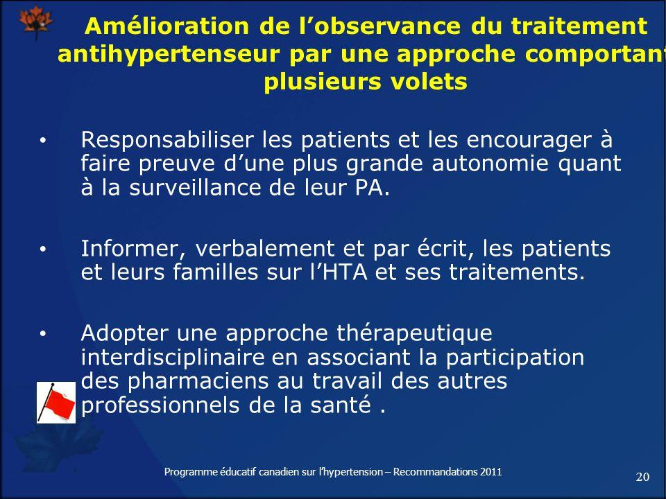 20 Programme éducatif canadien sur lhypertension – Recommandations 2011 Amélioration de lobservance du traitement antihypertenseur par une approche co