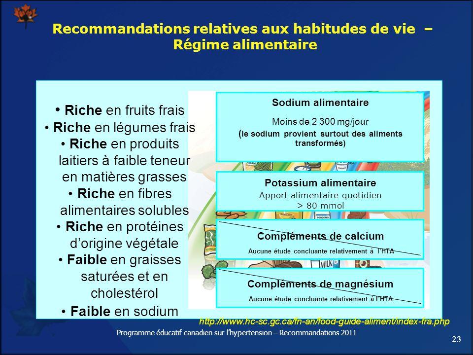 23 Programme éducatif canadien sur lhypertension – Recommandations 2011 Sodium alimentaire Moins de 2 300 mg/jour ( le sodium provient surtout des ali