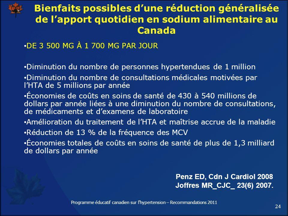 24 Programme éducatif canadien sur lhypertension – Recommandations 2011 Bienfaits possibles dune réduction généralisée de lapport quotidien en sodium