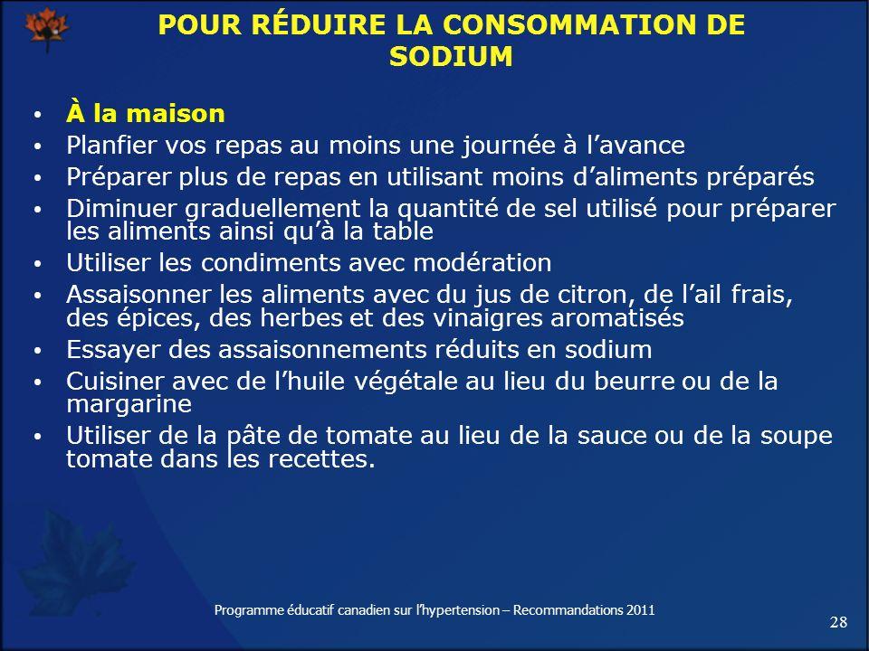 28 Programme éducatif canadien sur lhypertension – Recommandations 2011 POUR RÉDUIRE LA CONSOMMATION DE SODIUM À la maison Planfier vos repas au moins