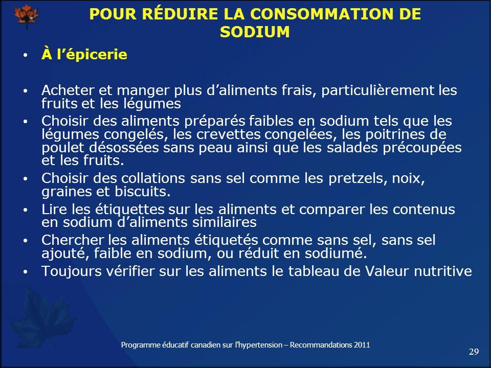 29 Programme éducatif canadien sur lhypertension – Recommandations 2011 POUR RÉDUIRE LA CONSOMMATION DE SODIUM À lépicerie Acheter et manger plus dali