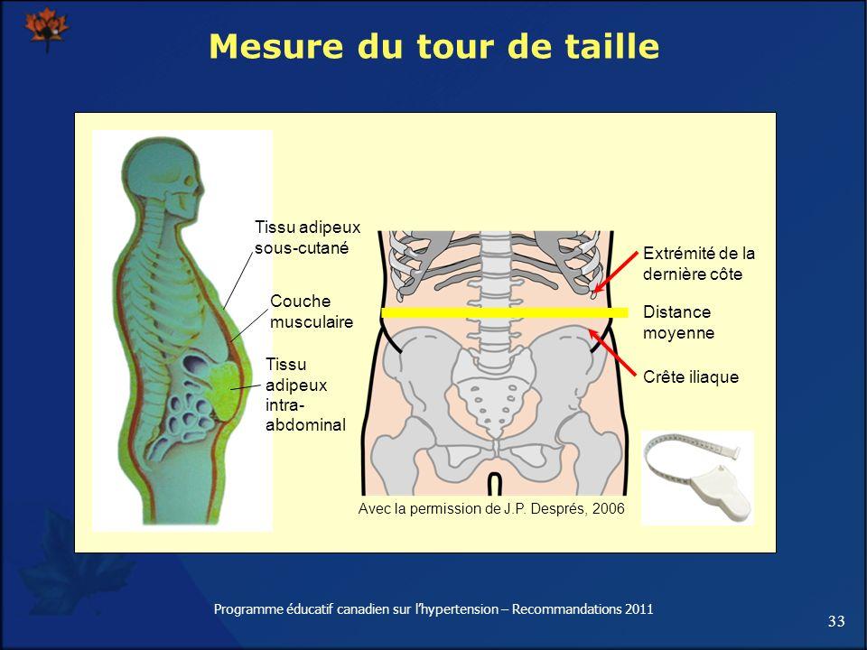 33 Programme éducatif canadien sur lhypertension – Recommandations 2011 Avec la permission de J.P. Després, 2006 Distance moyenne Extrémité de la dern