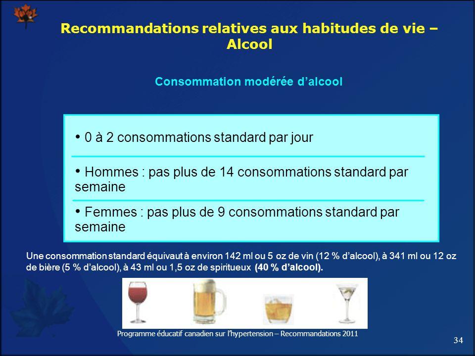 34 Programme éducatif canadien sur lhypertension – Recommandations 2011 Recommandations relatives aux habitudes de vie – Alcool Consommation modérée d