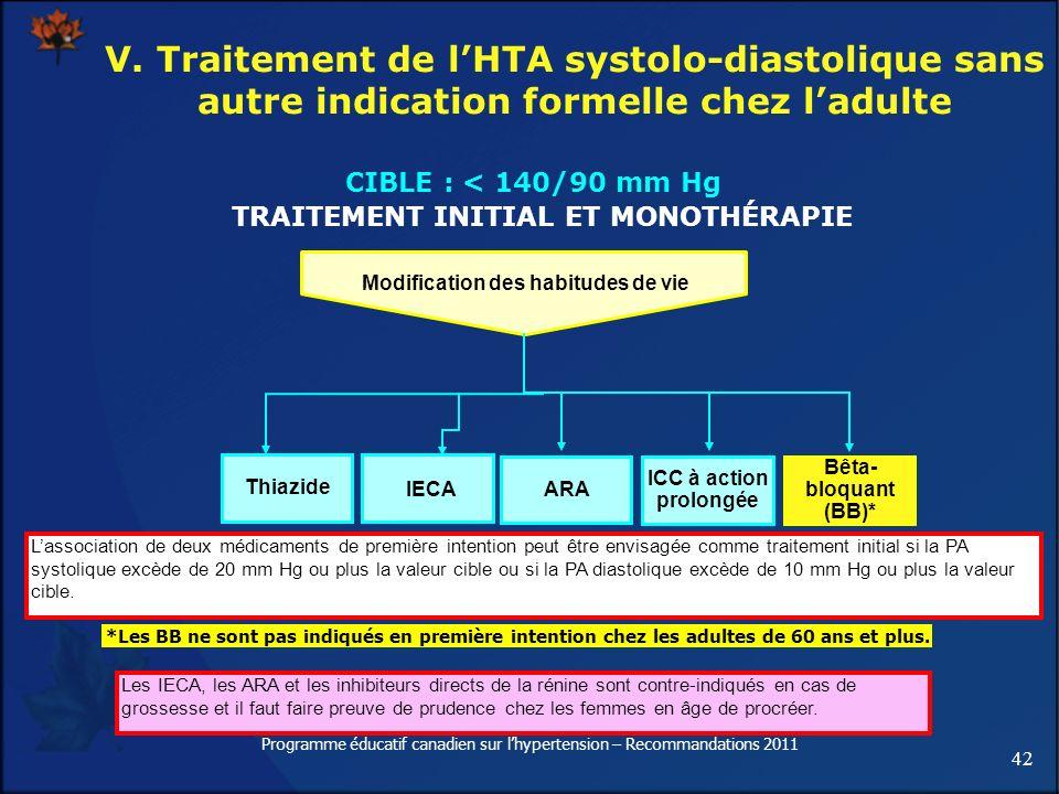 42 Programme éducatif canadien sur lhypertension – Recommandations 2011 V. Traitement de lHTA systolo-diastolique sans autre indication formelle chez