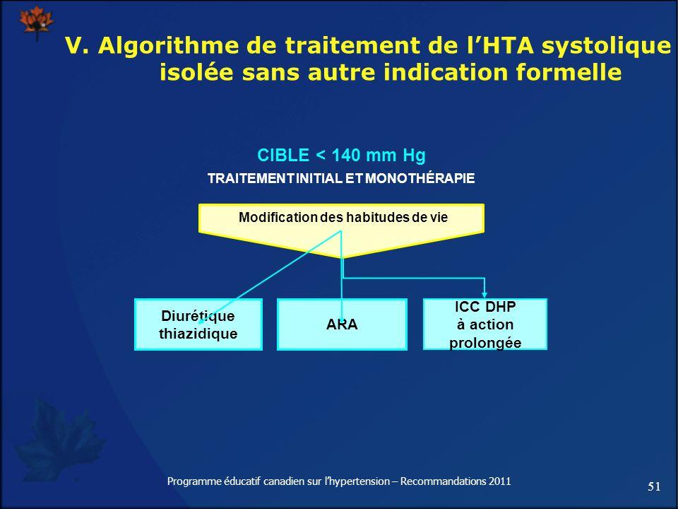 51 Programme éducatif canadien sur lhypertension – Recommandations 2011 V. Algorithme de traitement de lHTA systolique isolée sans autre indication fo