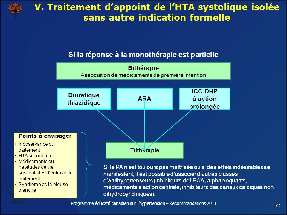 52 Programme éducatif canadien sur lhypertension – Recommandations 2011 V. Traitement dappoint de lHTA systolique isolée sans autre indication formell
