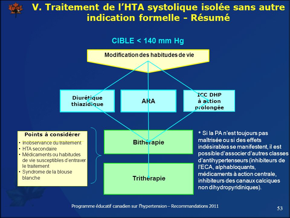 53 Programme éducatif canadien sur lhypertension – Recommandations 2011 V. Traitement de lHTA systolique isolée sans autre indication formelle - Résum