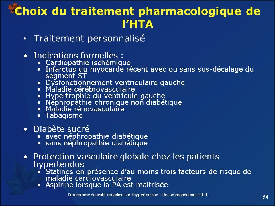 54 Programme éducatif canadien sur lhypertension – Recommandations 2011 Choix du traitement pharmacologique de lHTA Traitement personnalisé Indication