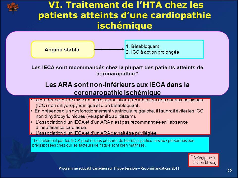 55 Programme éducatif canadien sur lhypertension – Recommandations 2011 VI. Traitement de lHTA chez les patients atteints dune cardiopathie ischémique