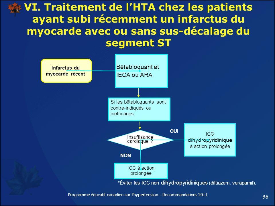 56 Programme éducatif canadien sur lhypertension – Recommandations 2011 VI. Traitement de lHTA chez les patients ayant subi récemment un infarctus du