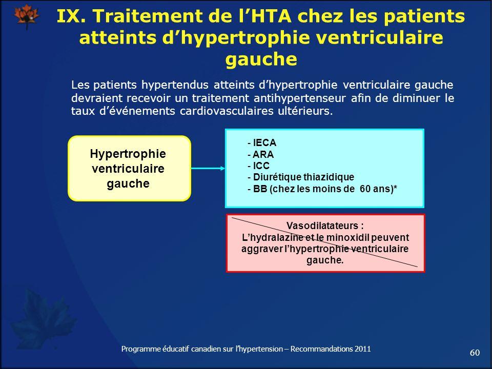 60 Programme éducatif canadien sur lhypertension – Recommandations 2011 IX. Traitement de lHTA chez les patients atteints dhypertrophie ventriculaire