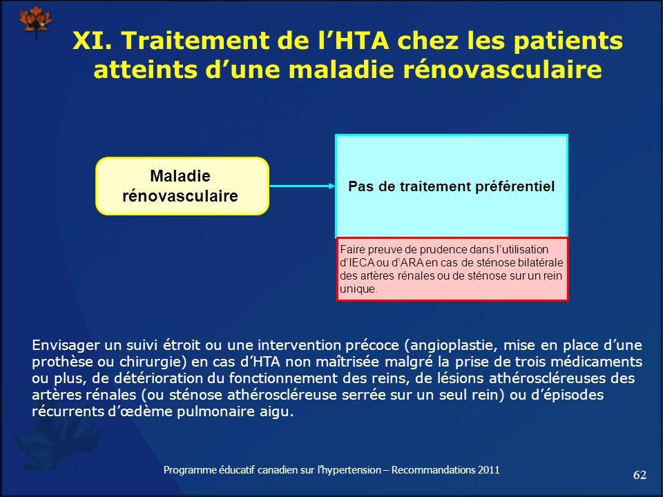 62 Programme éducatif canadien sur lhypertension – Recommandations 2011 XI. Traitement de lHTA chez les patients atteints dune maladie rénovasculaire