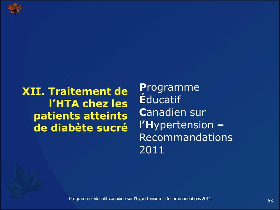 63 Programme éducatif canadien sur lhypertension – Recommandations 2011 XII. Traitement de lHTA chez les patients atteints de diabète sucré Programme