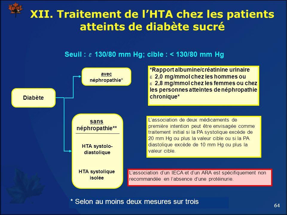 64 Programme éducatif canadien sur lhypertension – Recommandations 2011 XII. Traitement de lHTA chez les patients atteints de diabète sucré Seuil : 13