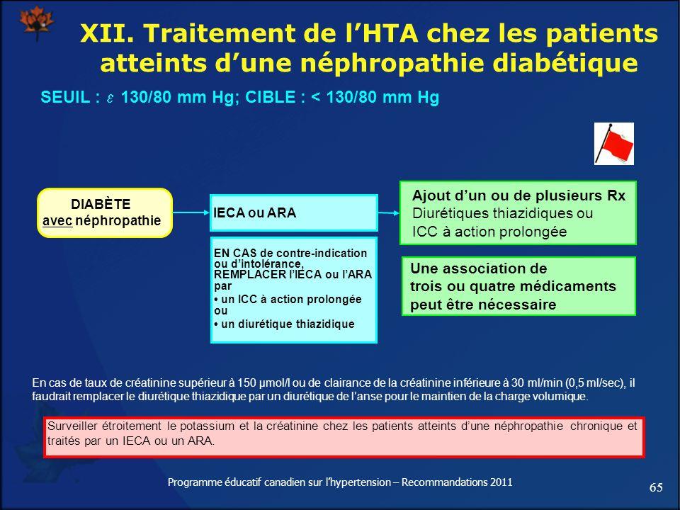 65 Programme éducatif canadien sur lhypertension – Recommandations 2011 XII. Traitement de lHTA chez les patients atteints dune néphropathie diabétiqu