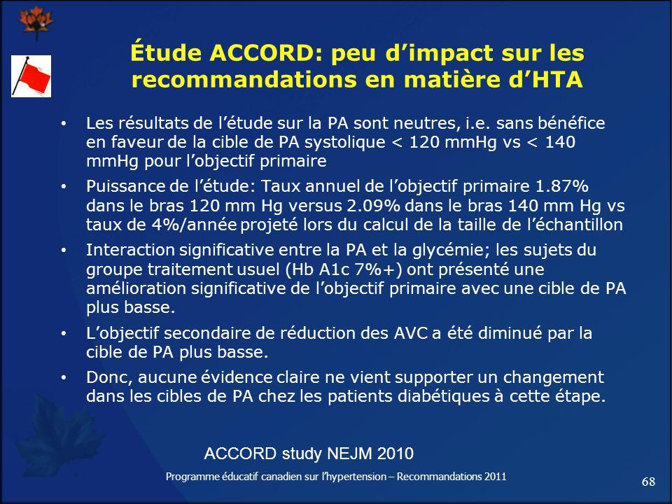 68 Programme éducatif canadien sur lhypertension – Recommandations 2011 Étude ACCORD: peu dimpact sur les recommandations en matière dHTA Les résultat