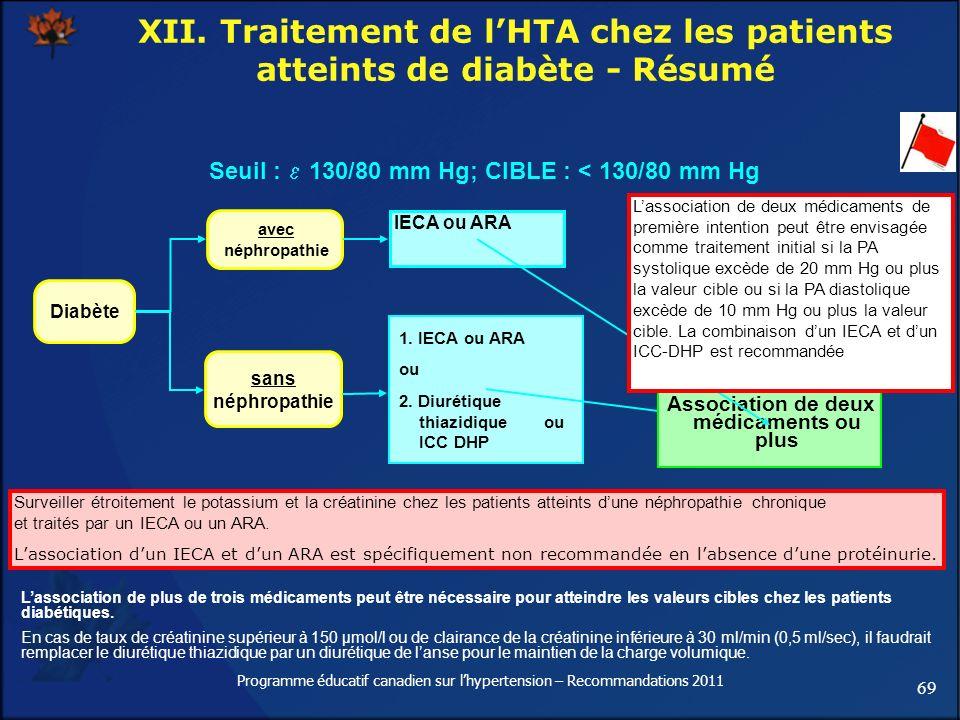 69 Programme éducatif canadien sur lhypertension – Recommandations 2011 XII. Traitement de lHTA chez les patients atteints de diabète - Résumé Lassoci