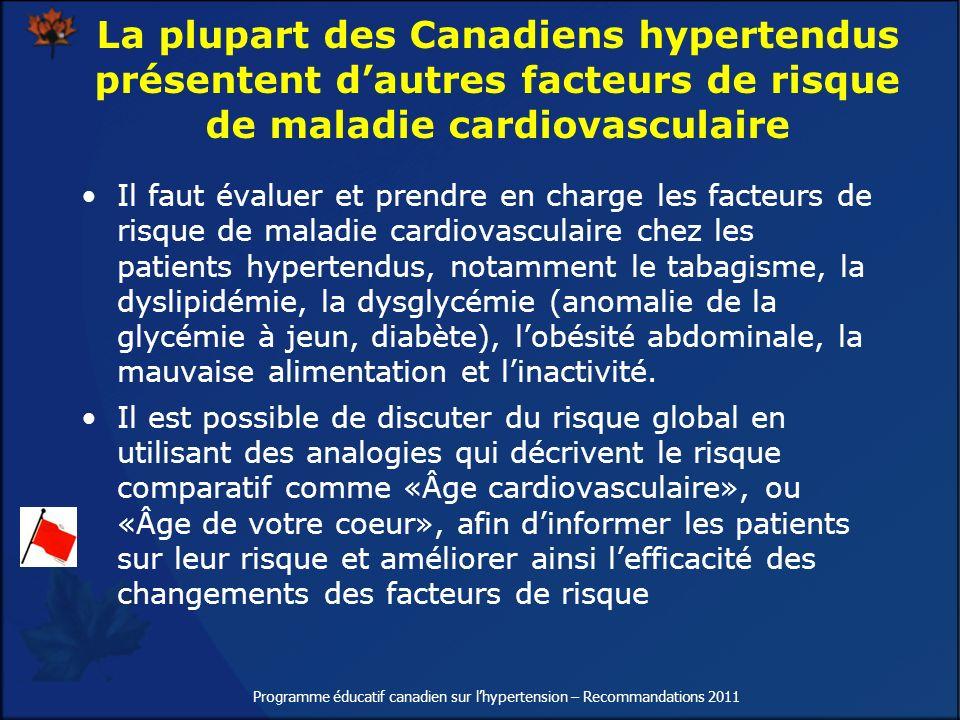 Programme éducatif canadien sur lhypertension – Recommandations 2011 La plupart des Canadiens hypertendus présentent dautres facteurs de risque de mal