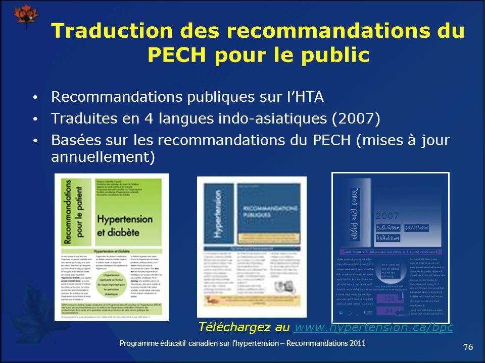 76 Programme éducatif canadien sur lhypertension – Recommandations 2011 Recommandations publiques sur lHTA Traduites en 4 langues indo-asiatiques (200