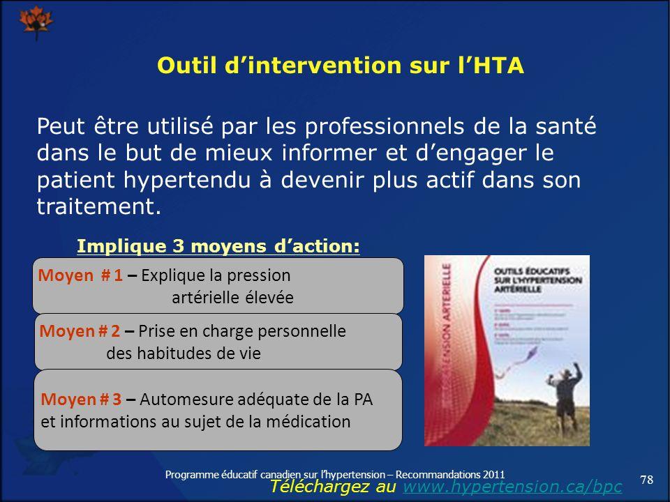 78 Programme éducatif canadien sur lhypertension – Recommandations 2011 Outil dintervention sur lHTA Peut être utilisé par les professionnels de la sa