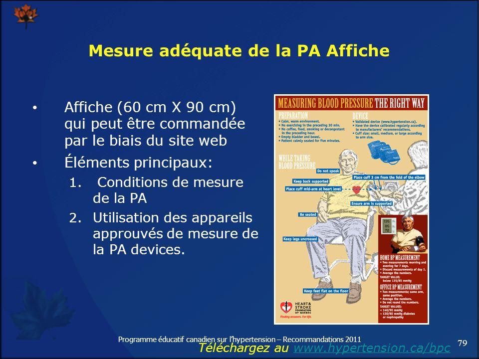 79 Programme éducatif canadien sur lhypertension – Recommandations 2011 Mesure adéquate de la PA Affiche Affiche (60 cm X 90 cm) qui peut être command