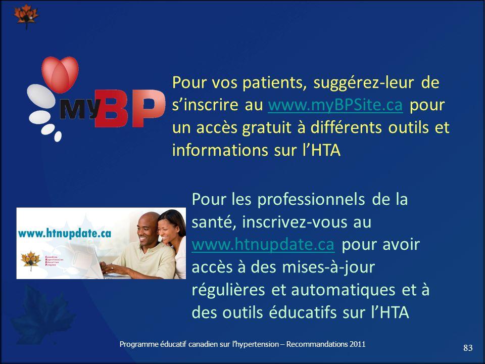 83 Programme éducatif canadien sur lhypertension – Recommandations 2011 Pour vos patients, suggérez-leur de sinscrire au www.myBPSite.ca pour un accès