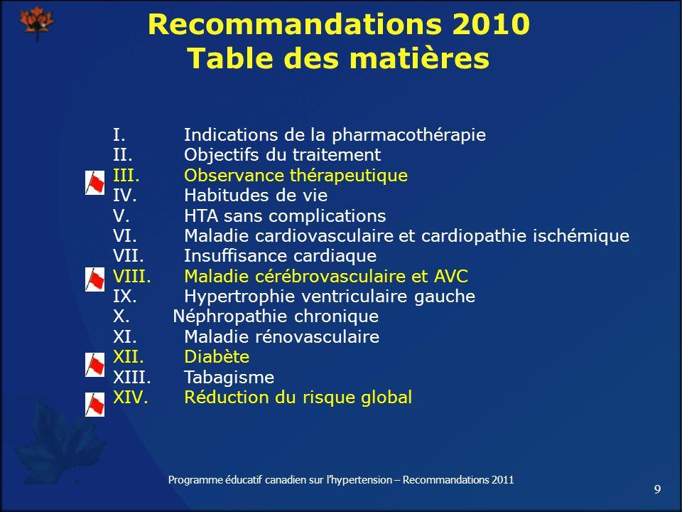 9 Programme éducatif canadien sur lhypertension – Recommandations 2011 Recommandations 2010 Table des matières I.Indications de la pharmacothérapie II
