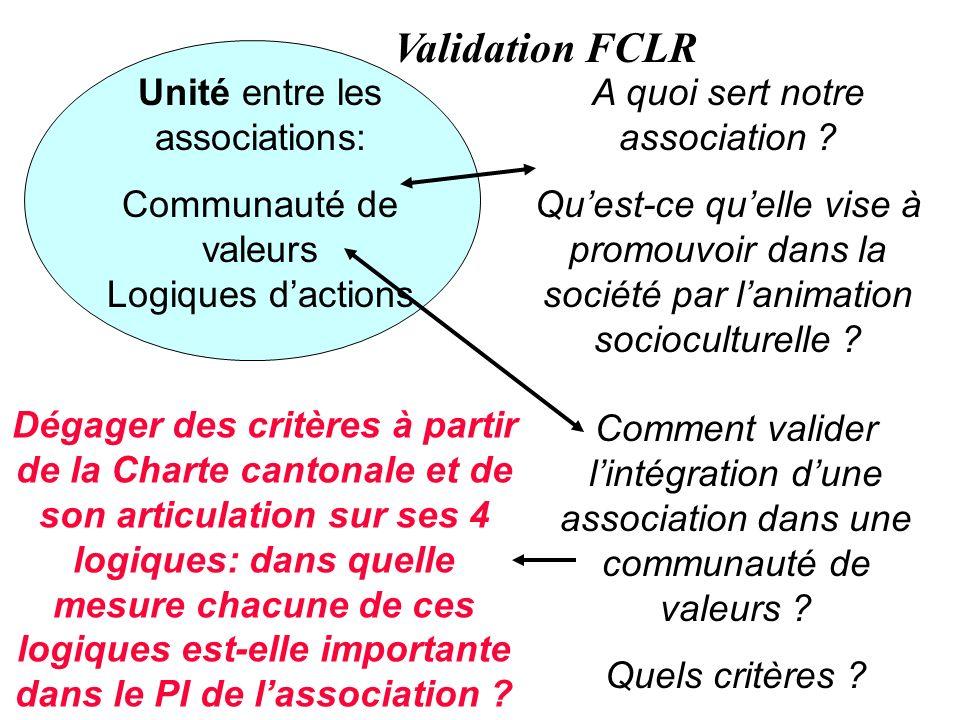 Unité entre les associations: Communauté de valeurs Logiques dactions A quoi sert notre association .