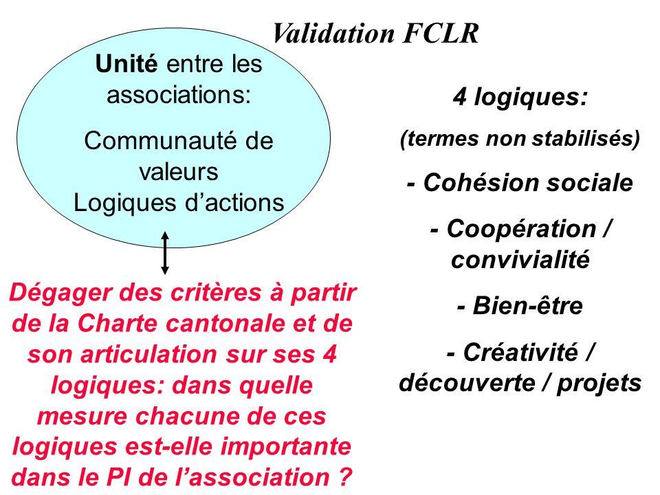 Unité entre les associations: Communauté de valeurs Logiques dactions Validation FCLR Dégager des critères à partir de la Charte cantonale et de son articulation sur ses 4 logiques: dans quelle mesure chacune de ces logiques est-elle importante dans le PI de lassociation .