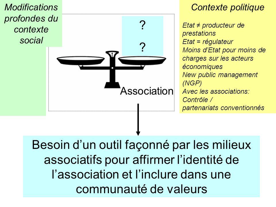 Association ???.