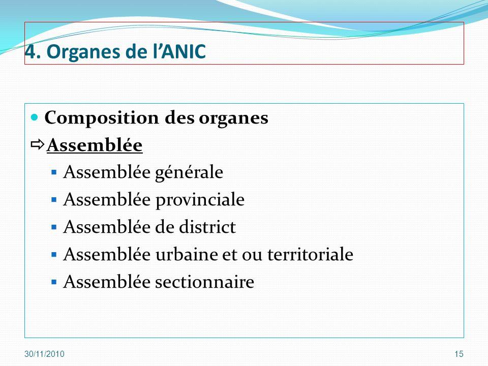 4. Organes de lANIC Composition des organes Assemblée Assemblée générale Assemblée provinciale Assemblée de district Assemblée urbaine et ou territori