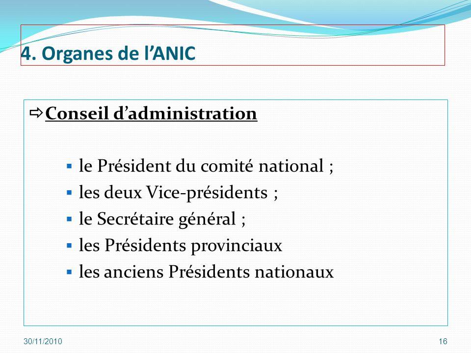 4. Organes de lANIC Conseil dadministration le Président du comité national ; les deux Vice-présidents ; le Secrétaire général ; les Présidents provin