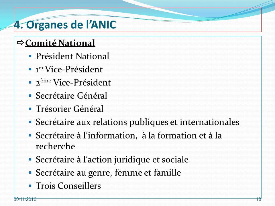 4. Organes de lANIC Comité National Président National 1 er Vice-Président 2 ème Vice-Président Secrétaire Général Trésorier Général Secrétaire aux re