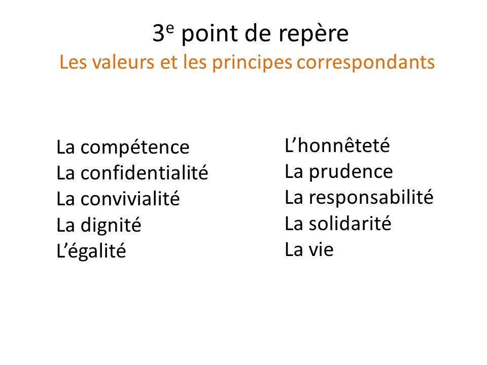 3 e point de repère Les valeurs et les principes correspondants La compétence La confidentialité La convivialité La dignité Légalité Lhonnêteté La pru