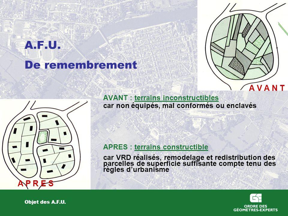 A.F.U. De remembrement Objet des A.F.U. AVANT : terrains inconstructibles car non équipés, mal conformés ou enclavés APRES : terrains constructible ca