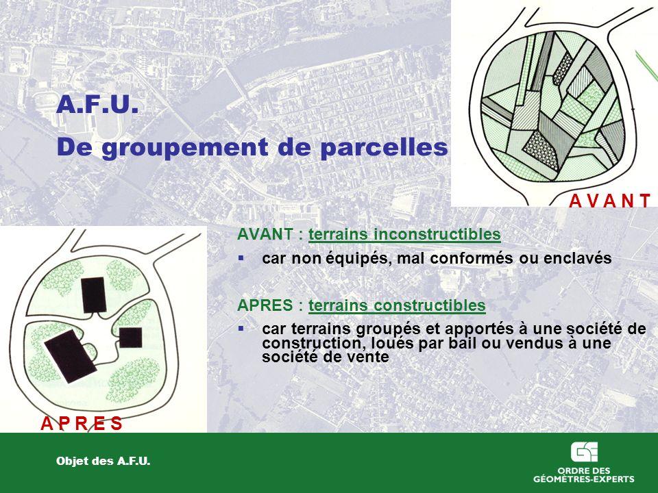 A.F.U. De groupement de parcelles Objet des A.F.U. AVANT : terrains inconstructibles car non équipés, mal conformés ou enclavés APRES : terrains const