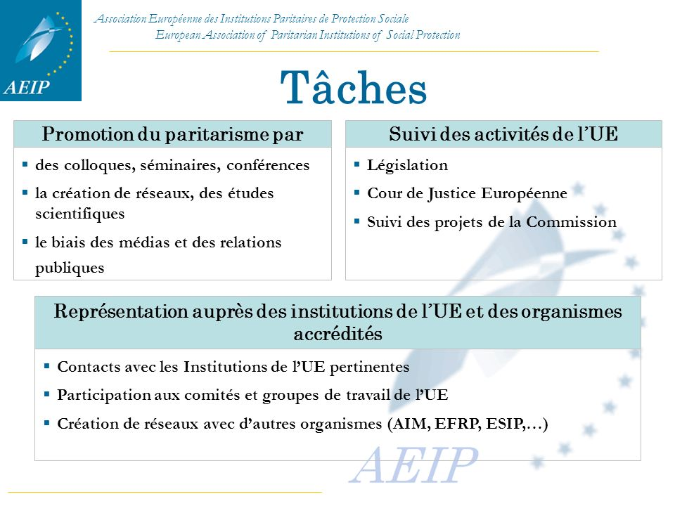 Association Européenne des Institutions Paritaires de Protection Sociale European Association of Paritarian Institutions of Social Protection Tâches S