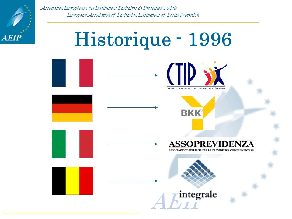 Association Européenne des Institutions Paritaires de Protection Sociale European Association of Paritarian Institutions of Social Protection Historiq