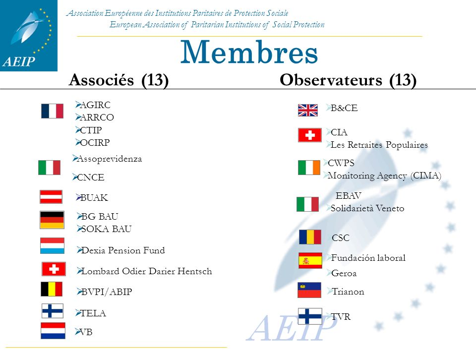 Association Européenne des Institutions Paritaires de Protection Sociale European Association of Paritarian Institutions of Social Protection Associés