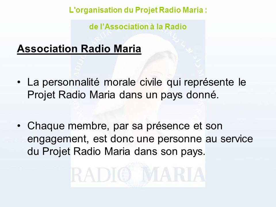 Association Radio Maria La personnalité morale civile qui représente le Projet Radio Maria dans un pays donné.