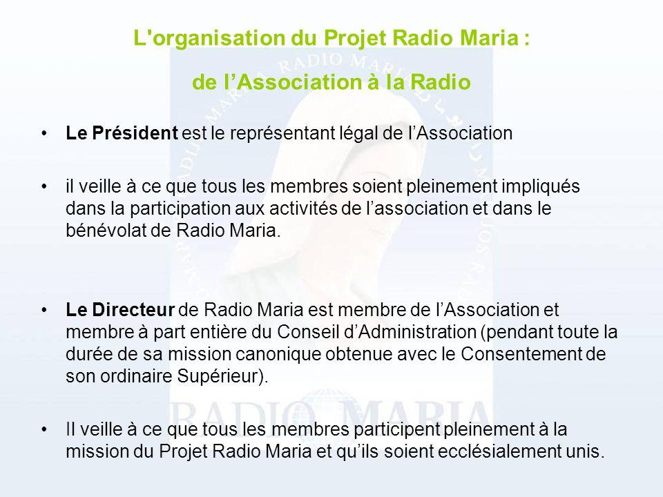 Le Président est le représentant légal de lAssociation il veille à ce que tous les membres soient pleinement impliqués dans la participation aux activités de lassociation et dans le bénévolat de Radio Maria.