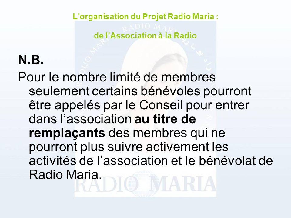 Les membres du Conseil dAdministration : ils sont généralement au moins 3 et au plus 5.