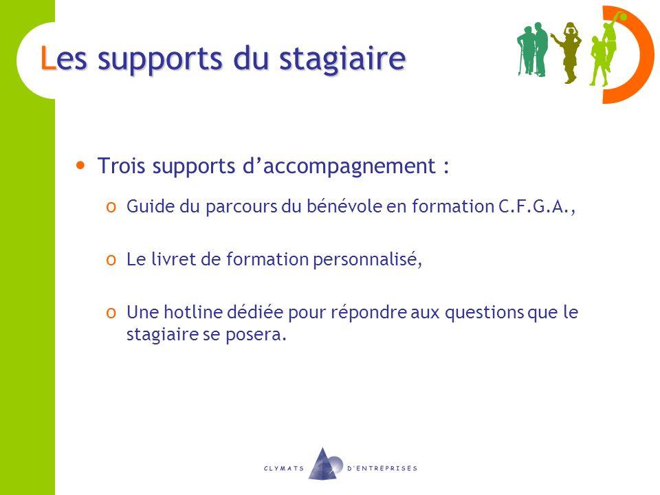 Les supports du stagiaire Trois supports daccompagnement : o Guide du parcours du bénévole en formation C.F.G.A., o Le livret de formation personnalis